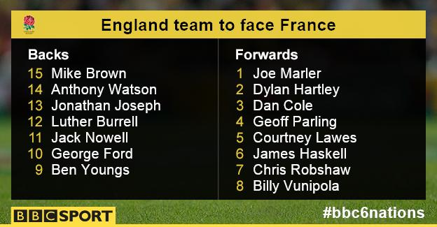 England team to face France