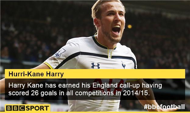 Harry Kane England selection