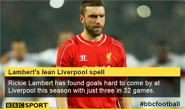 Rickie Lambert dropped from England squad