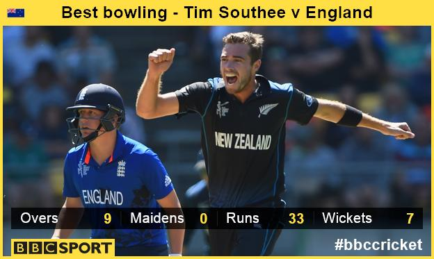 New Zealand's Tim Southee