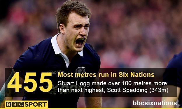 Metres made graphic