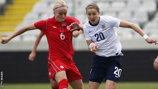 Ellen White in England action against Canada in 2014