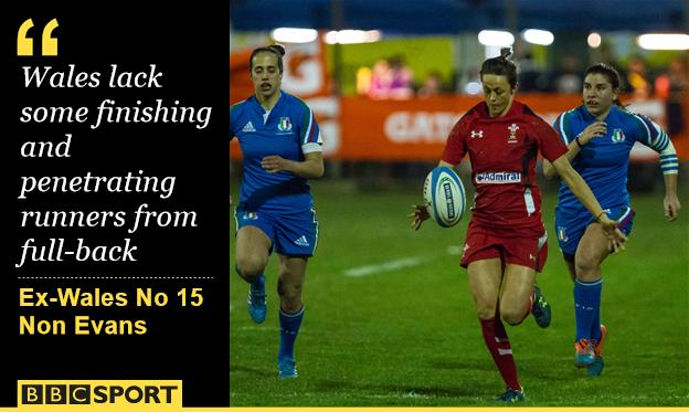 Wales Women's full-back Laurie Harries attacks against Italy