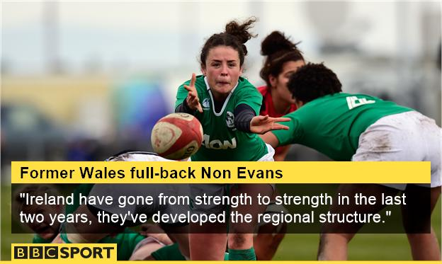 Ireland player Larissa Muldoon in action during the RBS Six Nations Womens match between Wales and Ireland at St Helens