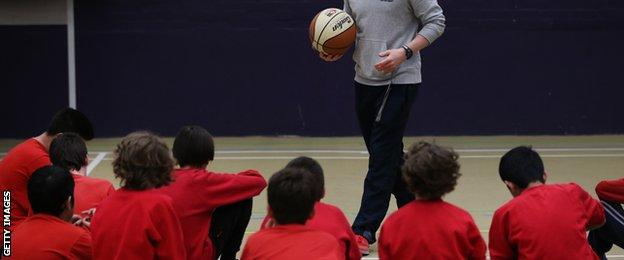 Basketball funding