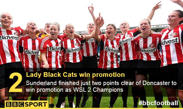Sunderland Ladies celebrate promotion to WSL 1