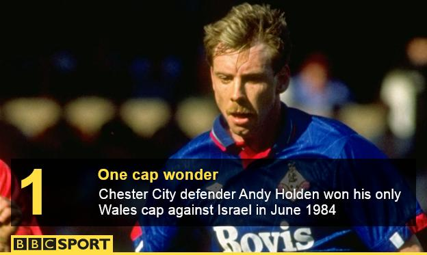 Andy Holden