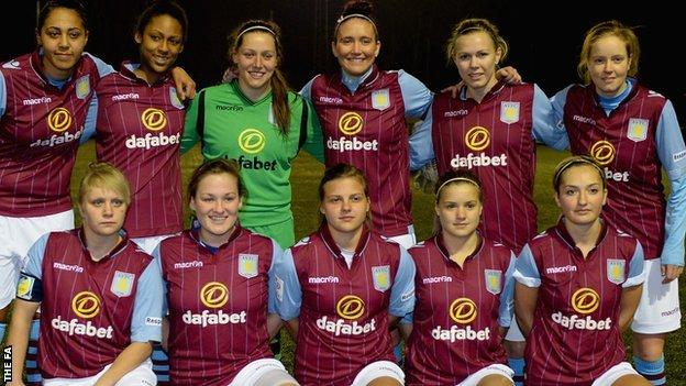 Aston Villa Ladies