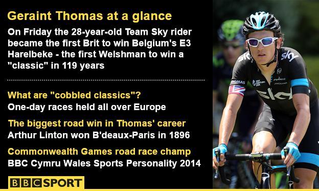 Geraint Thomas infographic