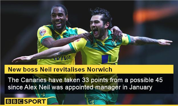 Cameron Jerome and Bradley Johnson