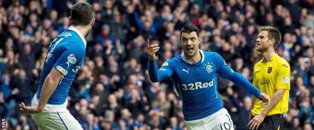 Haris Vuckic has scored five goals so far for Rangers
