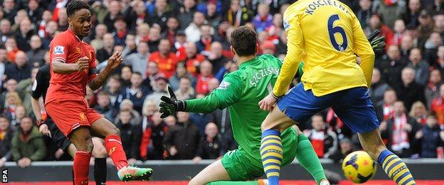 Raheem Sterling shoots against Arsenal goalkeeper Wojciech Szczesny