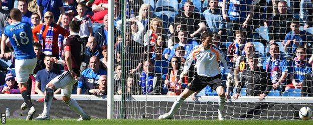 Kenny Miller sends the opening goal past former Rangers goalkeeper Neil Alexander