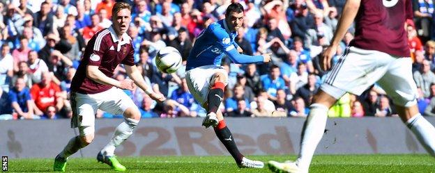 Haris Vuckic fires Rangers 2-0 ahead