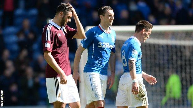 Hearts went down 2-1 to Rangers, only their second league defeat of the season
