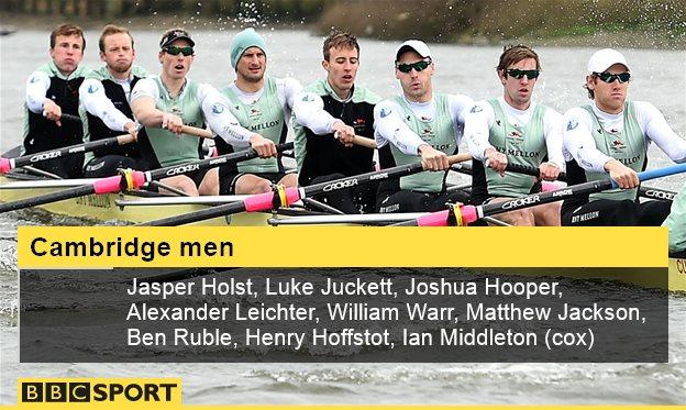 Cambridge men