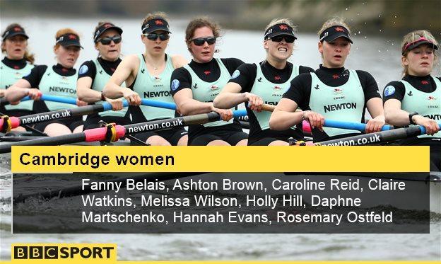 Cambridge women
