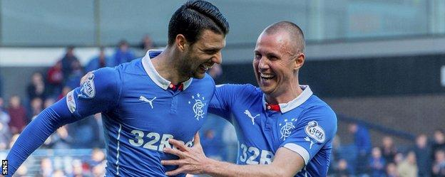 Haris Vuckic and Kenny Miller celebrate a goal for Rangers