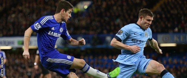Midfielder Oscar has scored seven times for Chelsea this season