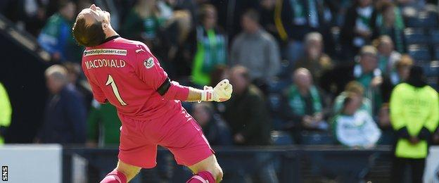 Falkirk goalkeeper Jamie MacDonald