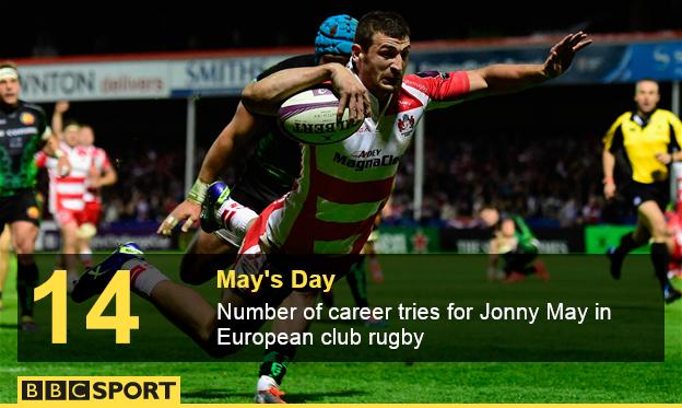 Jonny May graphic