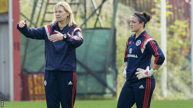 Gemma Fay (right) with Scotland head coach Anna Signeul