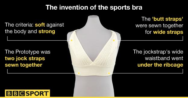 The invention of the sports bra