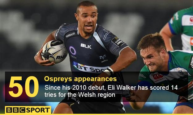 Eli Walker has scored 14 tries in 50 Ospreys appearances