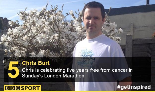 Chris Burt