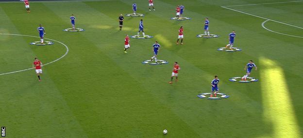 Chelsea often had 10 men behind the ball against Man Utd