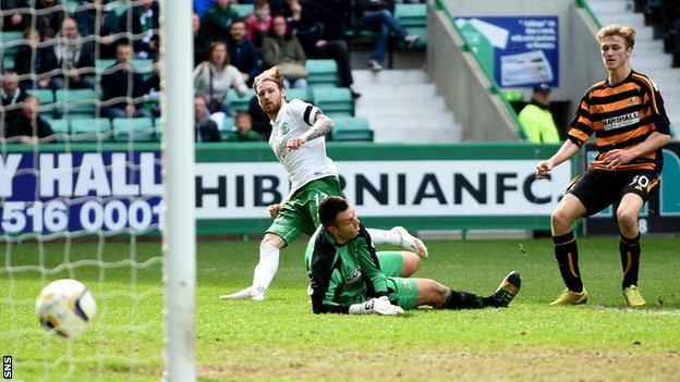 Martin Boyle scores for Hibernian against Alloa Athletic