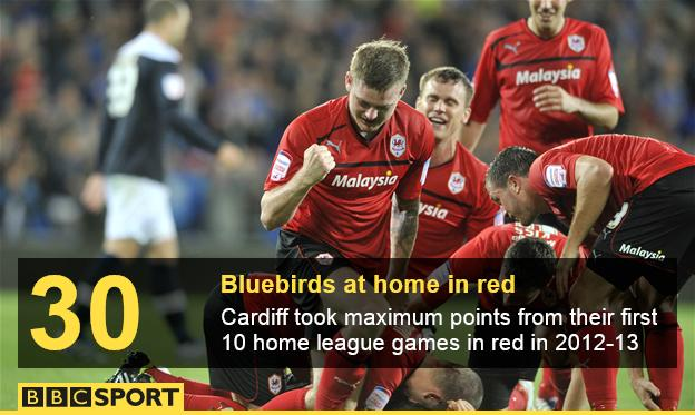 Cardiff City v Huddersfield in August 2012