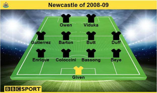 Newcastle 2008-09
