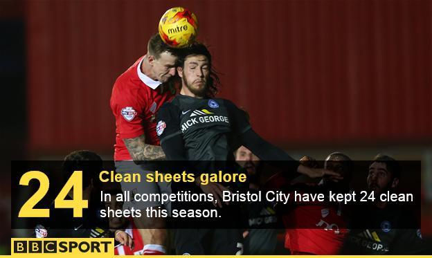 Bristol City's Aden Flint