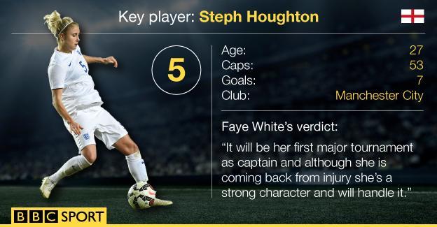 Steph Houghton