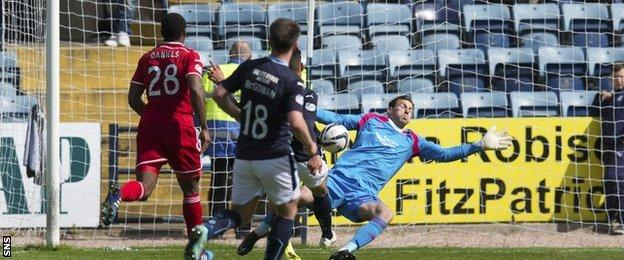 Luca Tankulic put Dundee in front