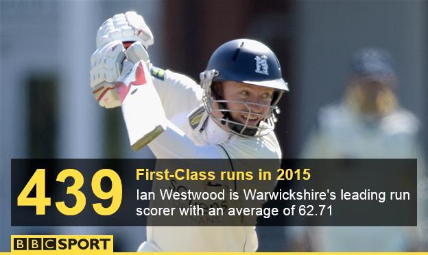 Ian Westwood