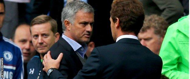 Andre Villas-Boas and Jose Mourinho