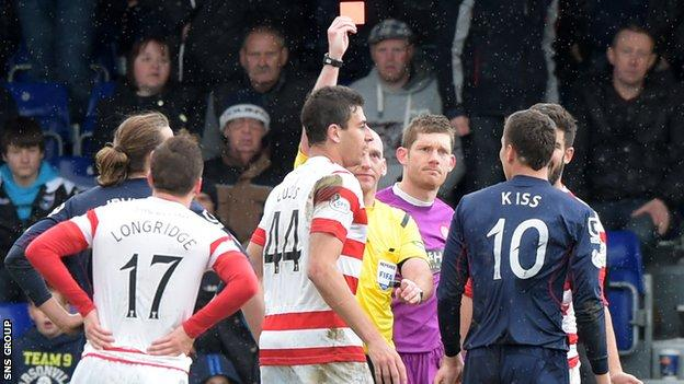 Filip Kiss was sent off before Ross County grabbed the winning goal
