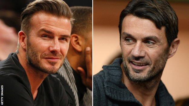 David Beckham (left) and Paolo Maldini