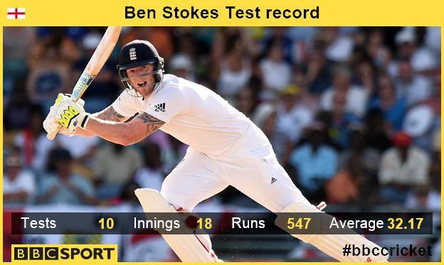 Ben Stokes Test record