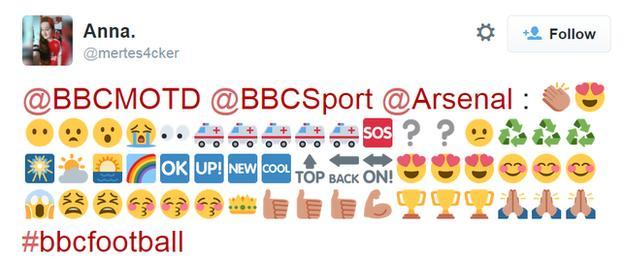 Arsenal's season in emojis