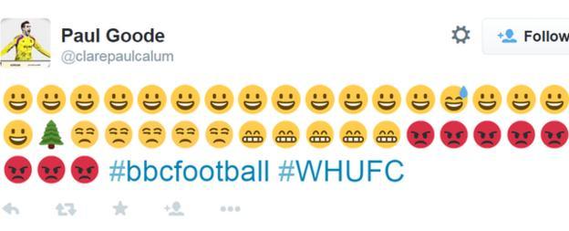 West Ham's season in emojis