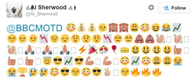West Brom's season in emojis