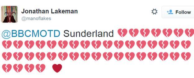 Sunderland's season in emojis