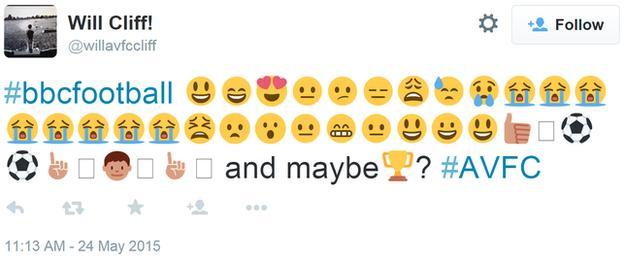 Aston Villa's season in emojis