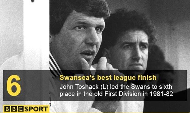 John Toshack