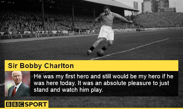 Bobby Charlton on Stanley Matthews