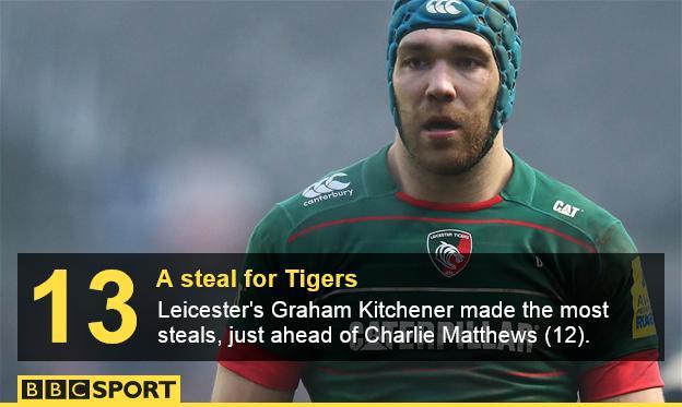 Graham Kitchener