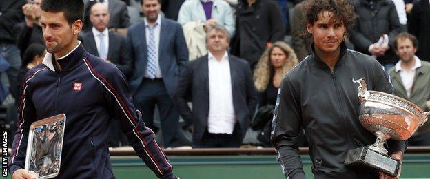Novak Djokovic and Rafa Nadal